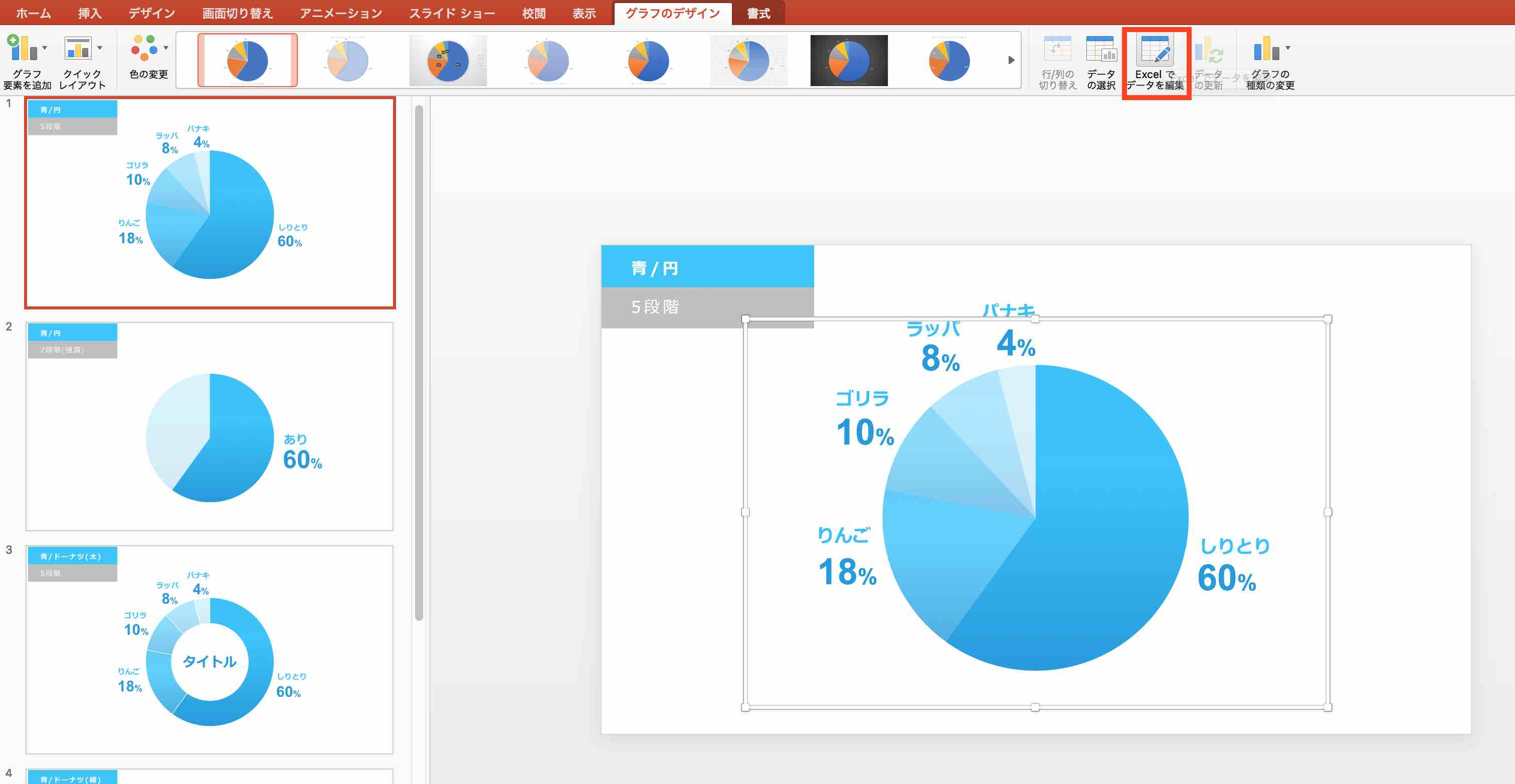 パワーポイントでグラフのデータ編集