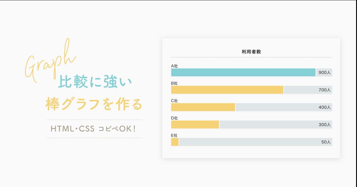 比較に強い棒グラフをHTMLとCSSで作る