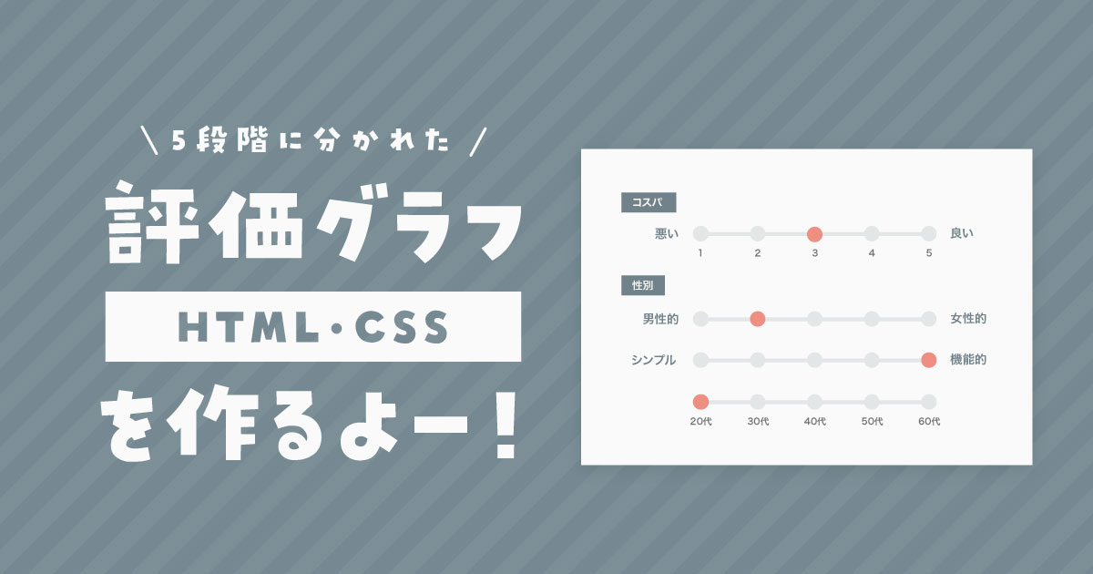 【5段階評価】評価グラフの作り方【HTML・CSS】